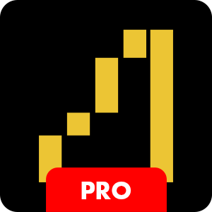 Drill Down Waterfall PRO for Microsoft Power BI