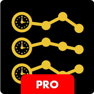 Drill Down Multiple TimeSeries PRO for Microsoft Power BI