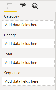 Fields list